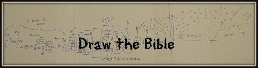 Draw the Bible Chronologically