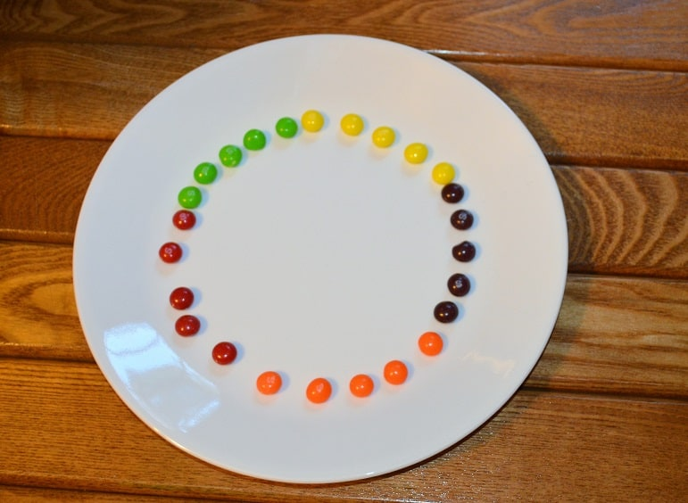 Use Skittles and warm water for this Ezra Object Lesson and teach children that God's commands are not to make us miserable, but are for our protection.