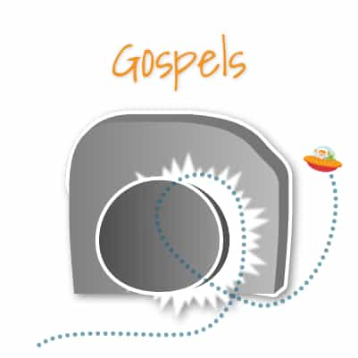 lesson from the Gospels